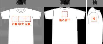 Tシャツに刺繍可能な位置