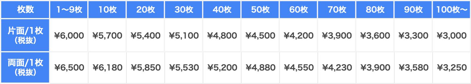 プレミアムTシャツの価格表