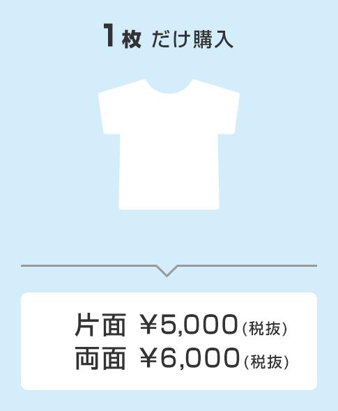 1枚だけ購入で片面5000円、両面6000円(税抜)