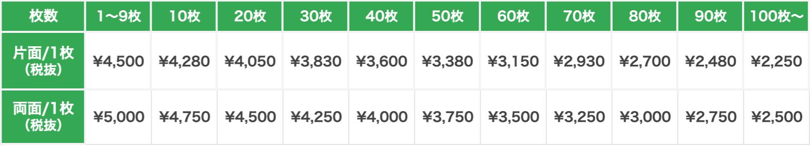 スタンダードTシャツの価格表