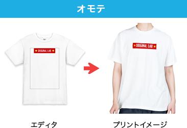 オリジナルTシャツのプリント位置 オモテ