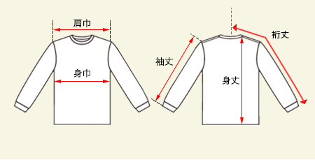 長袖Tシャツのサイズガイド